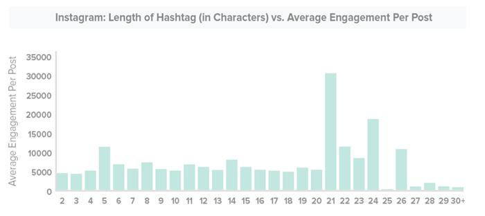 tm-hashtags4