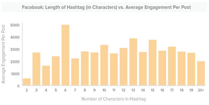 tm-hashtags6