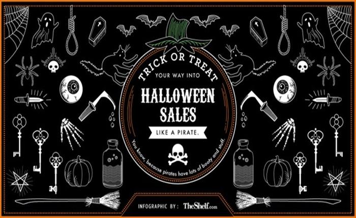 มาดูข้อมูลการตลาดของวัน Halloween ของต่างประเทศแบบง่ายๆ กับอินโฟกราฟฟิคสุดน่ารัก จาก The Shelf