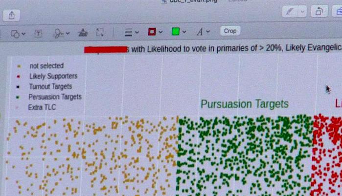 พลังของ Data ที่เป็นมากกว่าแค่การรายงานผล บทเรียนจากการเลือกประธานาธิบดีอเมริกา