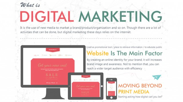 digital-marketings