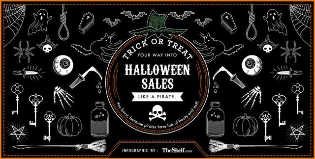 halloween-infographic-the-shelf-1