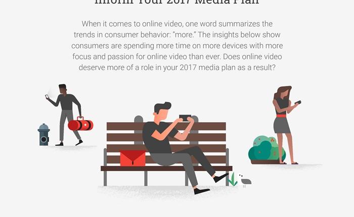พร้อมรับปี 2017 กับ 5 Insight เกี่ยวกับวิดีโอออนไลน์