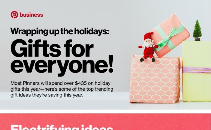 ถึงเวลาจับจ่าย Pinterest เผยไอเดียของขวัญยอดนิยม