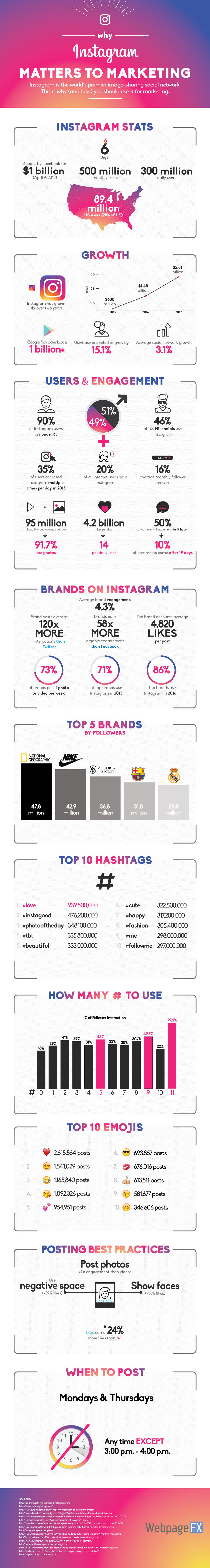 161219-infographic-instagram-marketing
