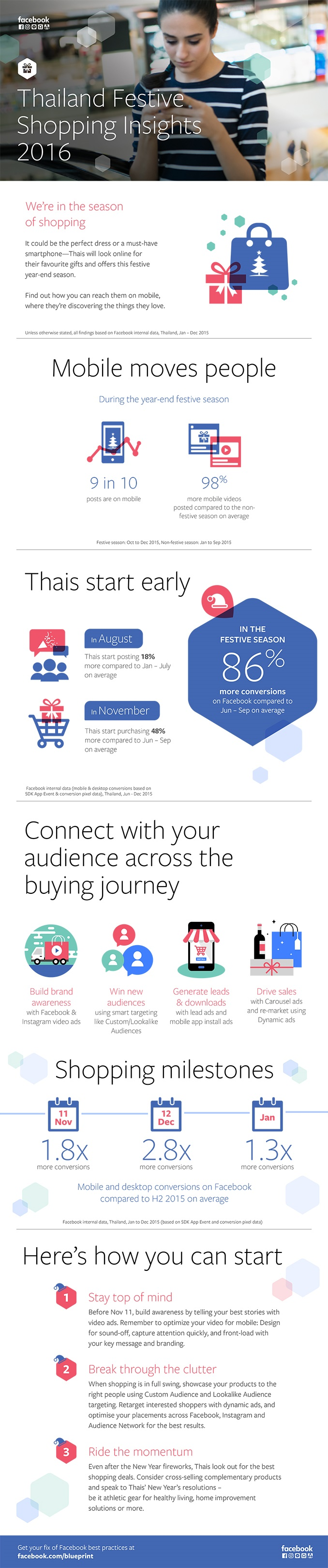 facebook_thai-festive-season-insights_infographics_full