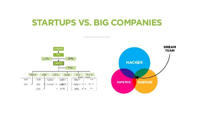 ถ้า Corporate จะแข่งกับ Startup ต้องทำอย่างไรดี