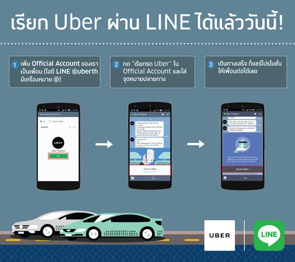 uber-line-2