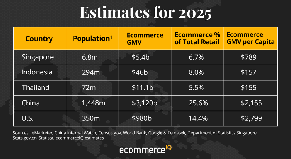 ecommerce-sea-2