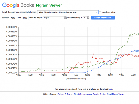 google-books-ngram-viewer-is-a-fun-tool-that-lets-you-search-for-words-in-52-million-books-published-between-1500-and-2008-so-you-can-see-how-theyve-been-used-and-changed-over-time-jpg