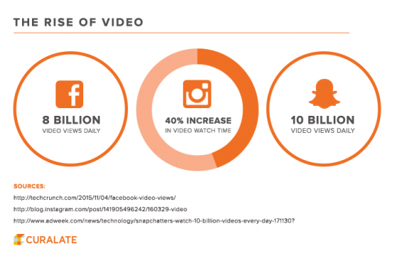 rise-of-video-infographic