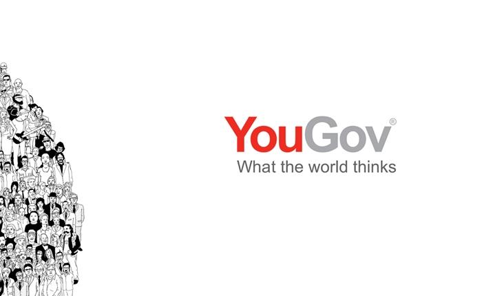 YouGov เผย 10 แบรนด์ที่ถูกพูดถึงมากที่สุดในไทย