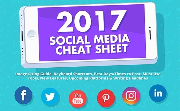 อัปเดทขนาดภาพของแพลตฟอร์ม Social Media ประจำปี 2017
