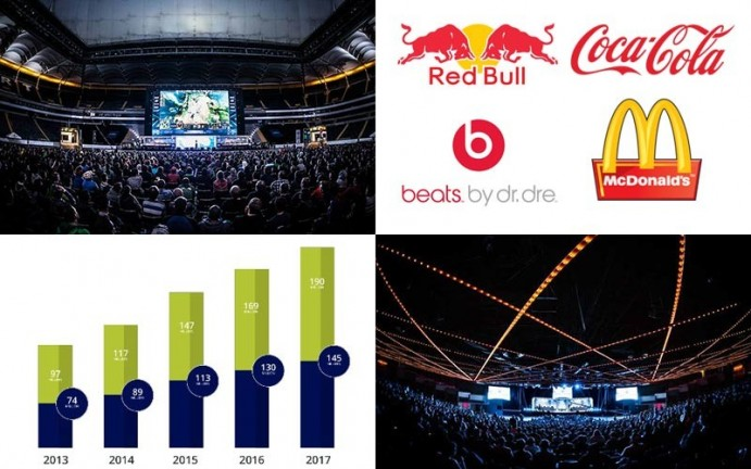 5-reasons-to-advertise-in-esports