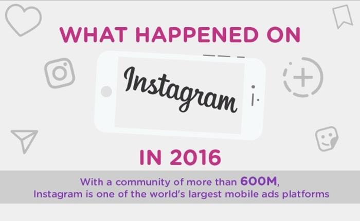 ย้อนดูกันว่าในปี 2016 มีอะไรเกิดขึ้นกับ Instagram บ้าง
