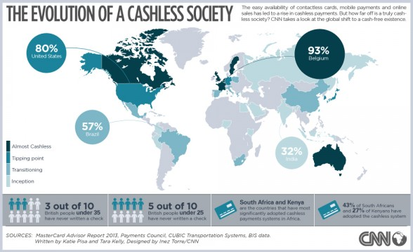 cashless_society-infographic