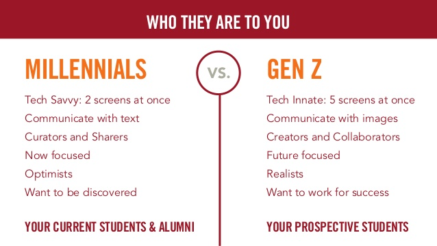 engaging-and-cultivating-millennials-gen-z-19-638