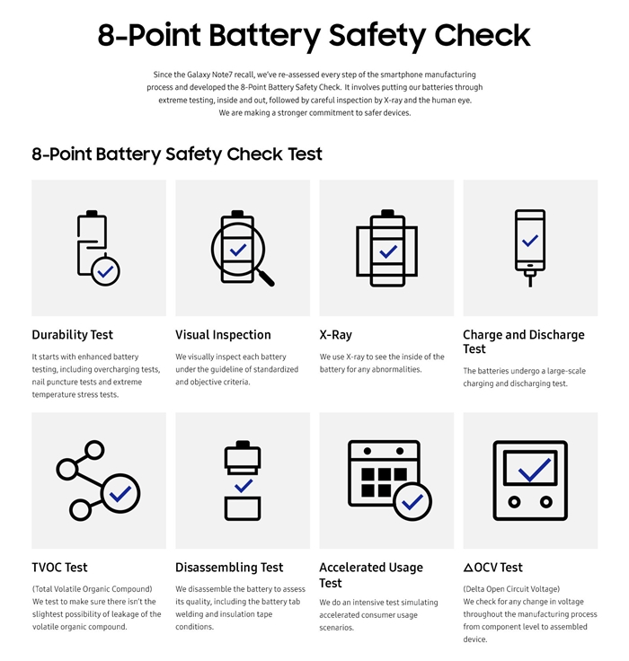 infographic 8-point battery safety check