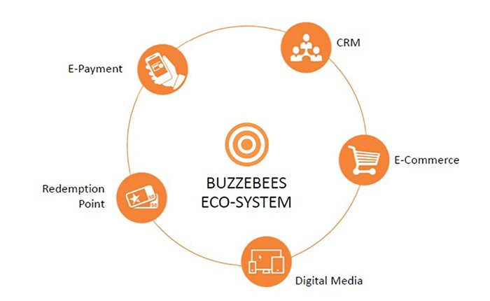 Buzzebees-3