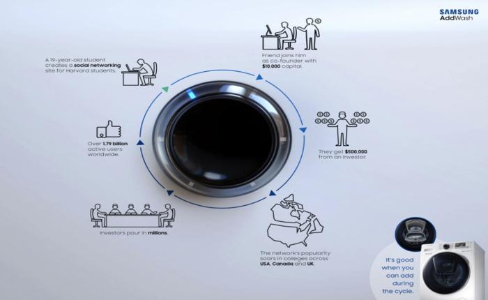 โฆษณาเครื่องซักผ้าซัมซุงที่สุดลึกล้ำ ใช้ประวัติคนดัง ช่วยขายช่องเติมผ้าระหว่างซัก