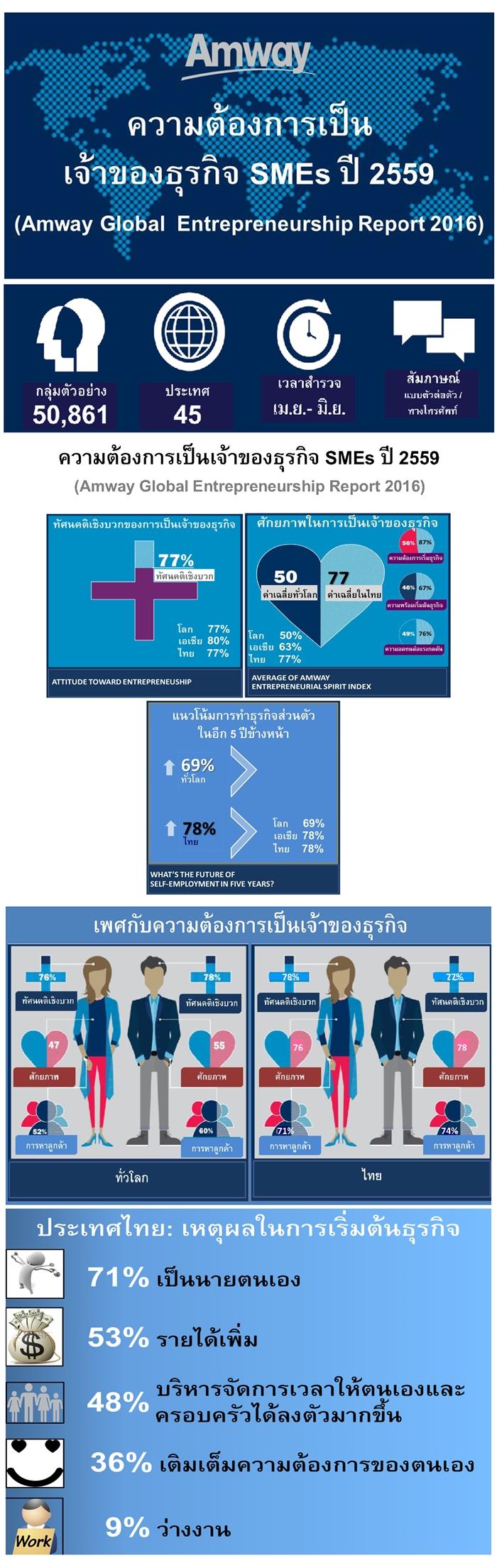Infographic-700