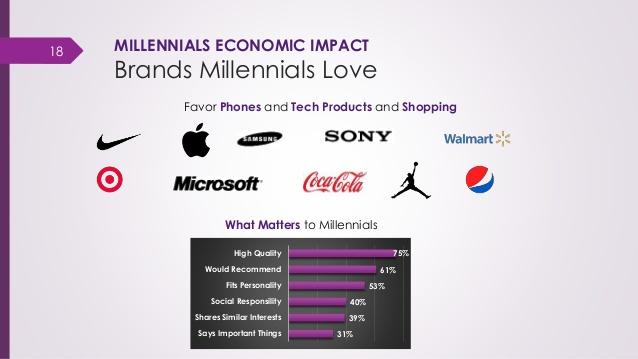 millennial-overview-18-638