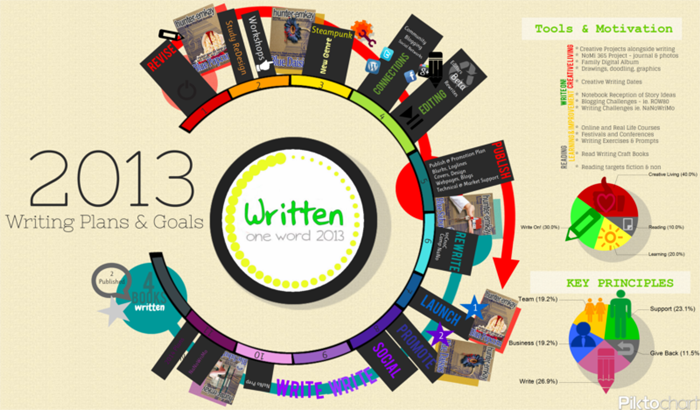 writing-goals-infographic