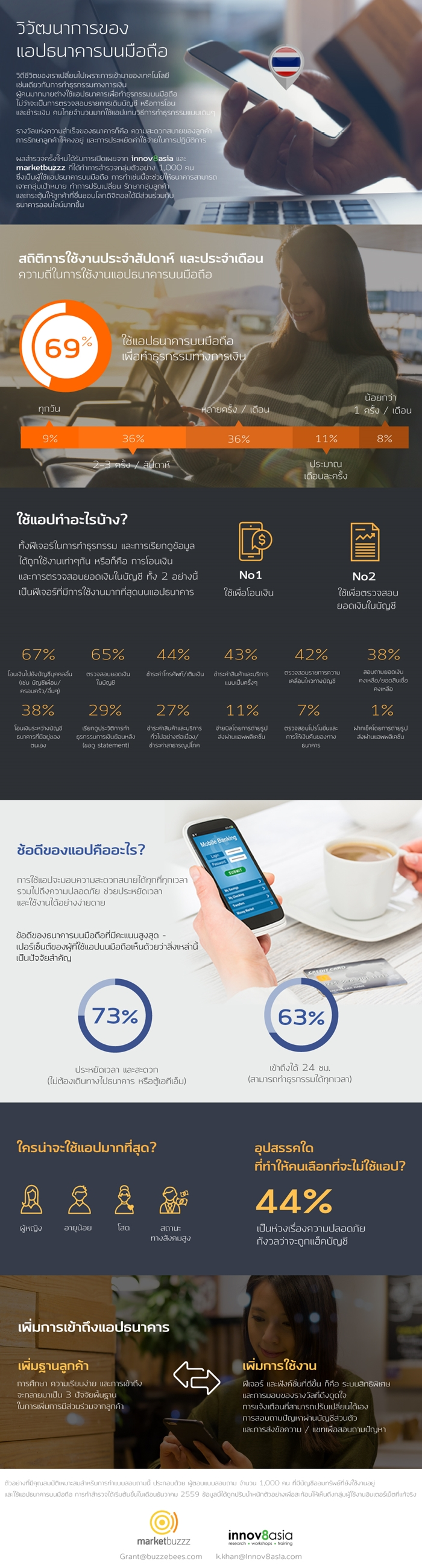 Infographic_MobileBanking_TH-700