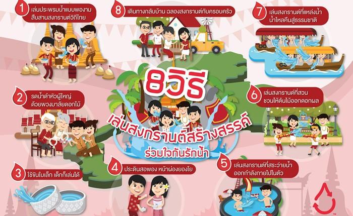 """โครงการ """"รักน้ำ"""" โดยโคคา-โคลาฯ ชวนคนไทยฉลองสงกรานต์แบบ """"รักน้ำ"""" จุดประกายผ่านสื่อดิจิตอล"""