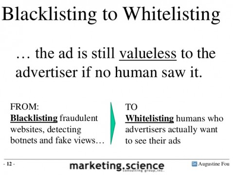 Blacklisting-and-whitelisting-to-fight-rampant-online-ad-fraud-12-638