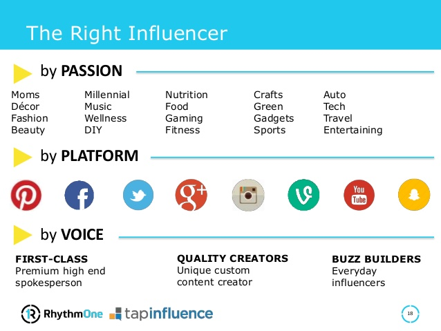 influencer-marketing-benchmarks-and-other-key-takeaways-18-638