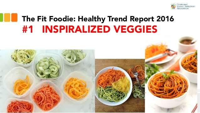 the-top-healthy-food-trends-for-2016-from-industry-veteran-mareya-ibrahim-5-638