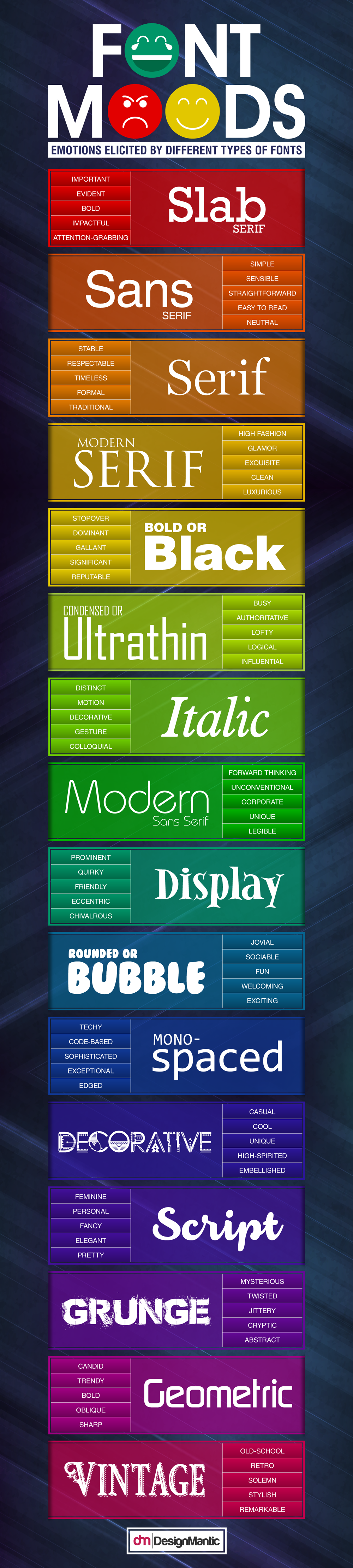 Emotions-Elicited-By-Fonts-2
