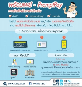 PromptPay