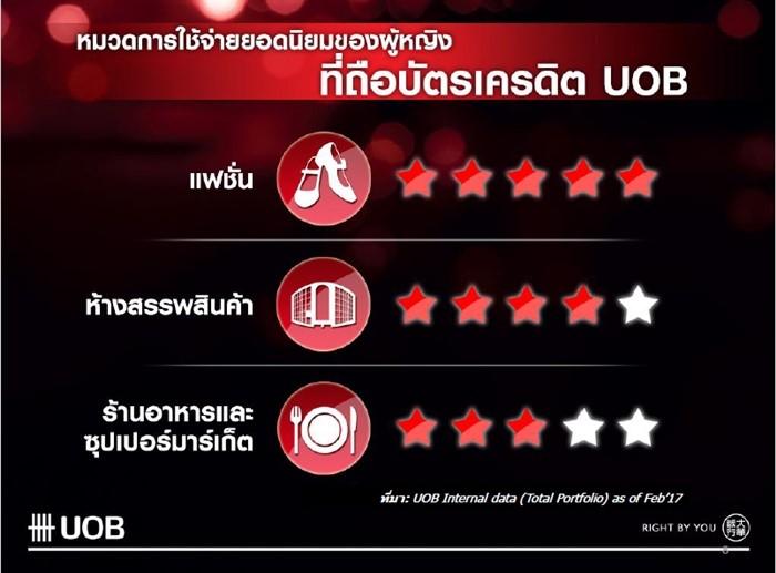 UOB_3
