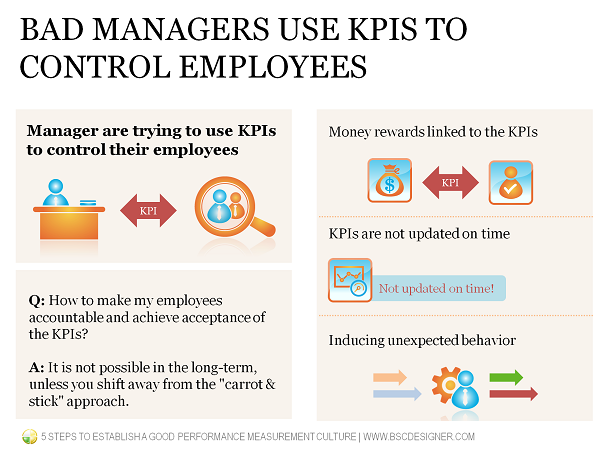 do-not-control-with-kpis