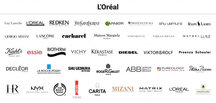 loreal-1024x489