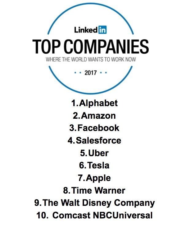 top10companies-linkedin-240517