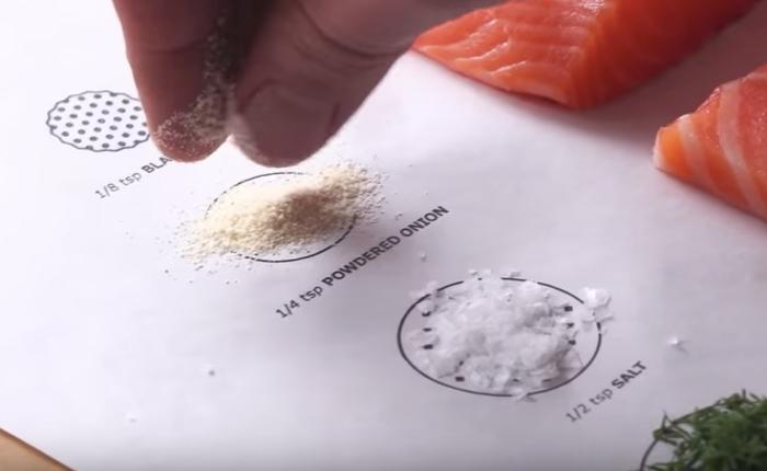 IKEA หาวิธีช่วยคนไม่เคยเข้าครัว แต่สามารถทำอาหารให้อร่อยเหมือนเชฟได้ แค่ทำตามลายแทงบนกระดาษ