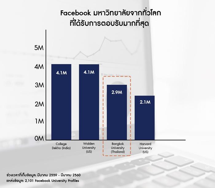 Bangkok_University_4