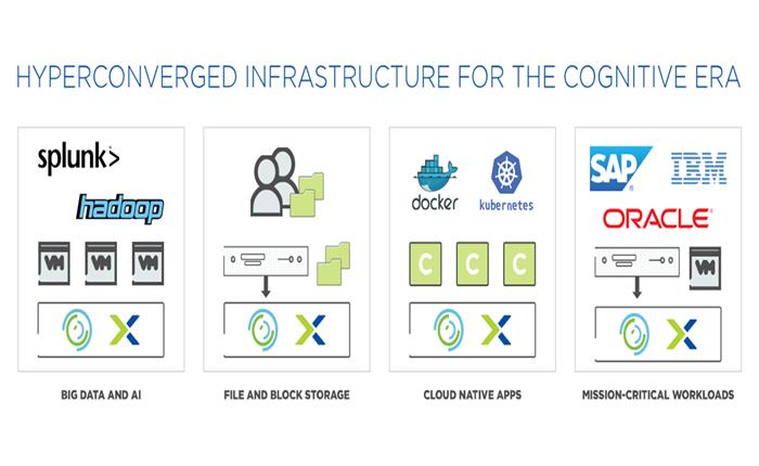 IBM และ Nutanix ร่วมกันนำลูกค้าองค์กรธุรกิจสู่ Cognitive Era ด้วยระบบไฮเปอร์คอนเวิร์จ