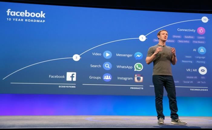 """ทำธุรกิจต้องระวัง! อัลกอริธึ่มของ """"Facebook"""" สะท้อนพฤติกรรมคนเล่น Facebook แม่นจริงหรือ?"""