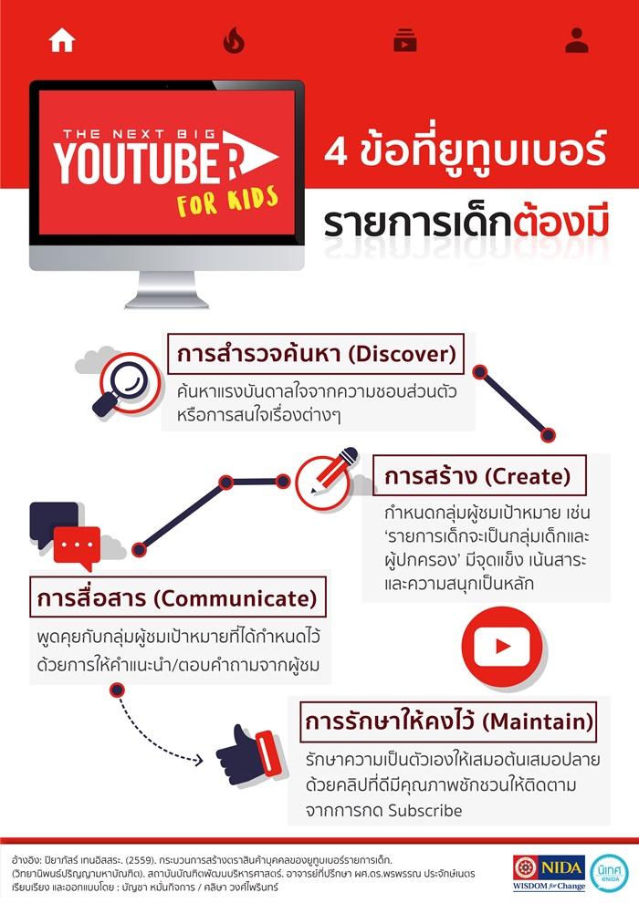 03Info-Youtuber