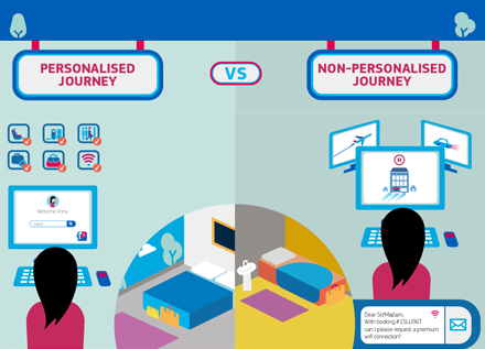 440x317-Download-Amadeus-Infographic-Personalised-Journey