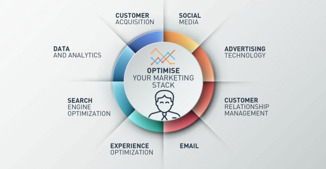 Optimise-your-marketing-stack