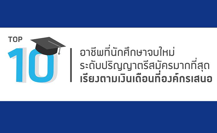 จ๊อบไทย เผย 10 อาชีพสำหรับนักศึกษาจบใหม่ ที่ให้เงินเดือนมากที่สุด