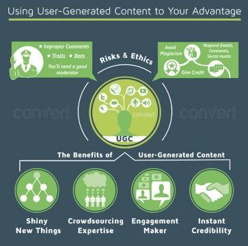 Using-User-Generated-Content-to-Your-Advantage