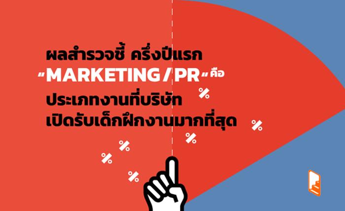 """ผลสำรวจชี้ """"Marketing-PR"""" คืองานที่บริษัทเปิดรับเด็กฝึกงานมากที่สุด"""
