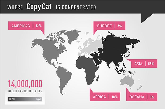 +CopyCat-Infographics_allv3