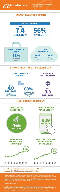 Alibaba-Earnings